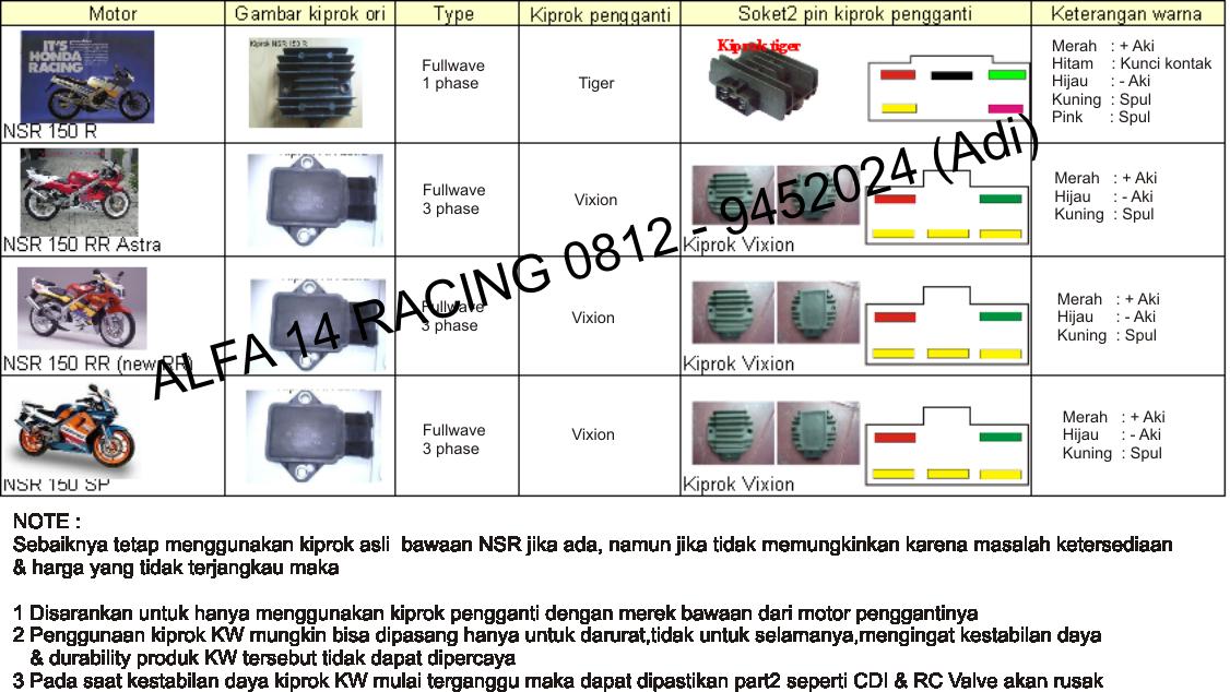 Wiring Diagram Kiprok Vixion